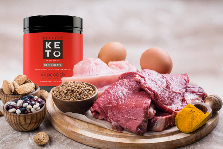 How much protein do you eat a day on the keto diet
